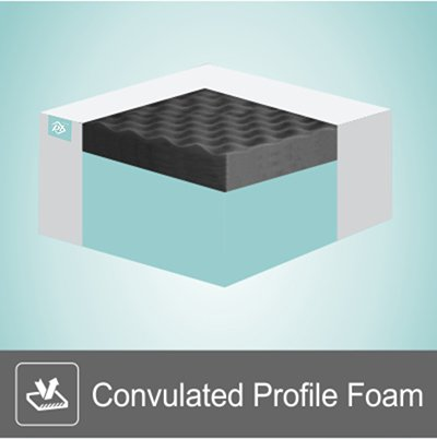 Convulated Profile Foam