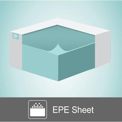 EPE Sheet