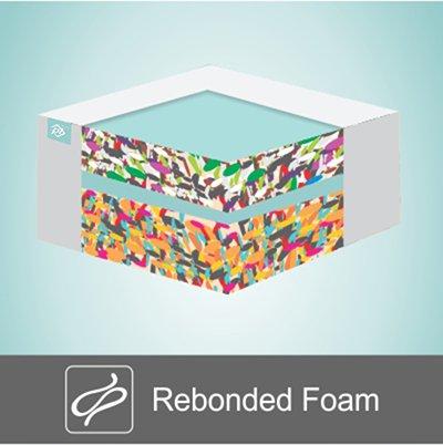 Rebonded Foam